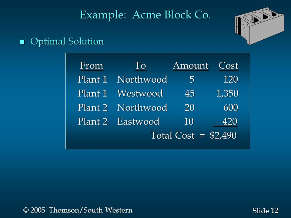 Example: Acme Block Co. Optimal Solution From To Amount Cost