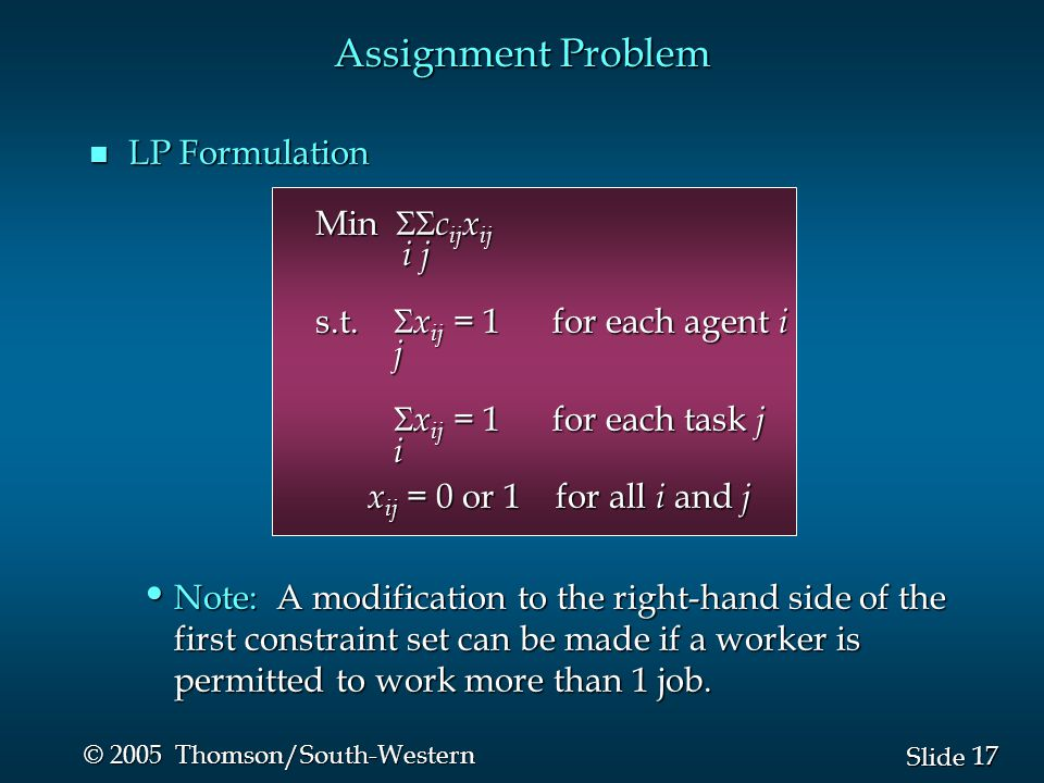 Assignment Problem LP Formulation Min cijxij i j
