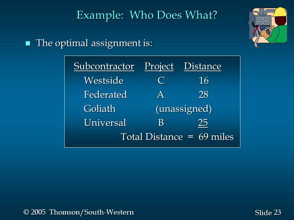 Example: Who Does What The optimal assignment is: