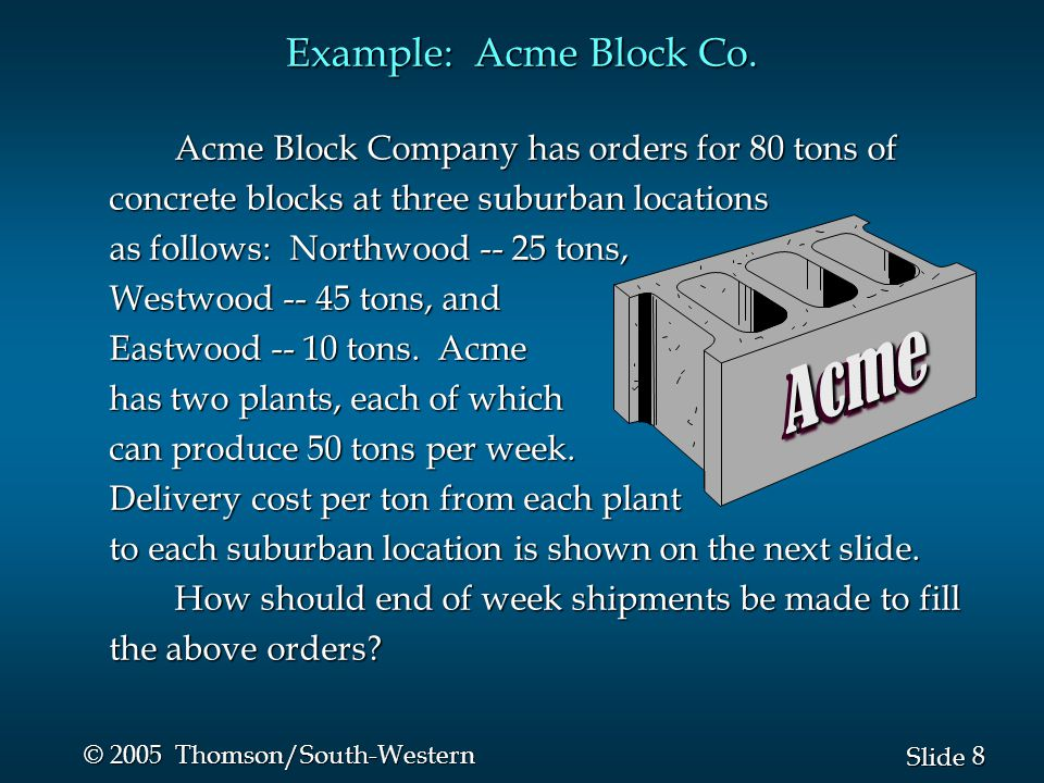 Acme Example: Acme Block Co.