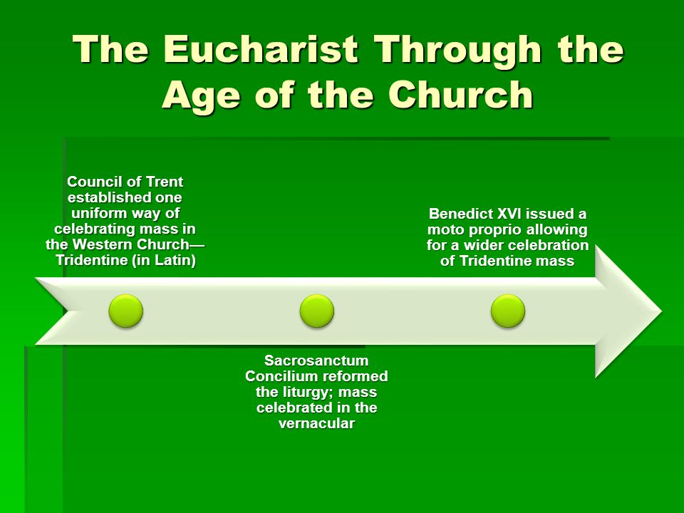 The Eucharist Through the Age of the Church