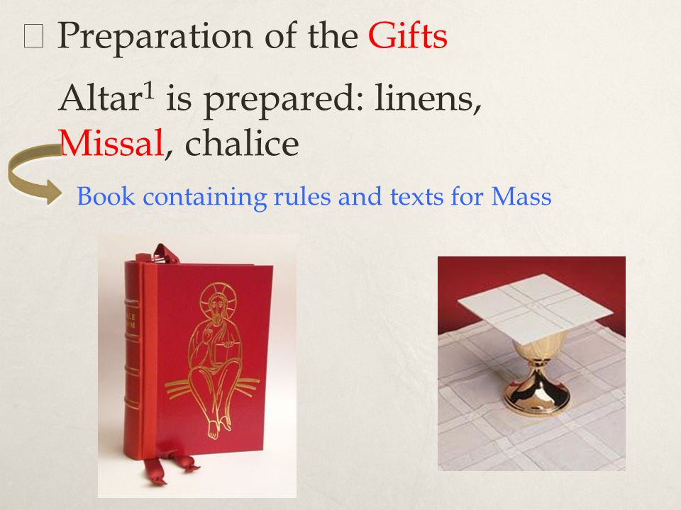  Preparation of the Gifts