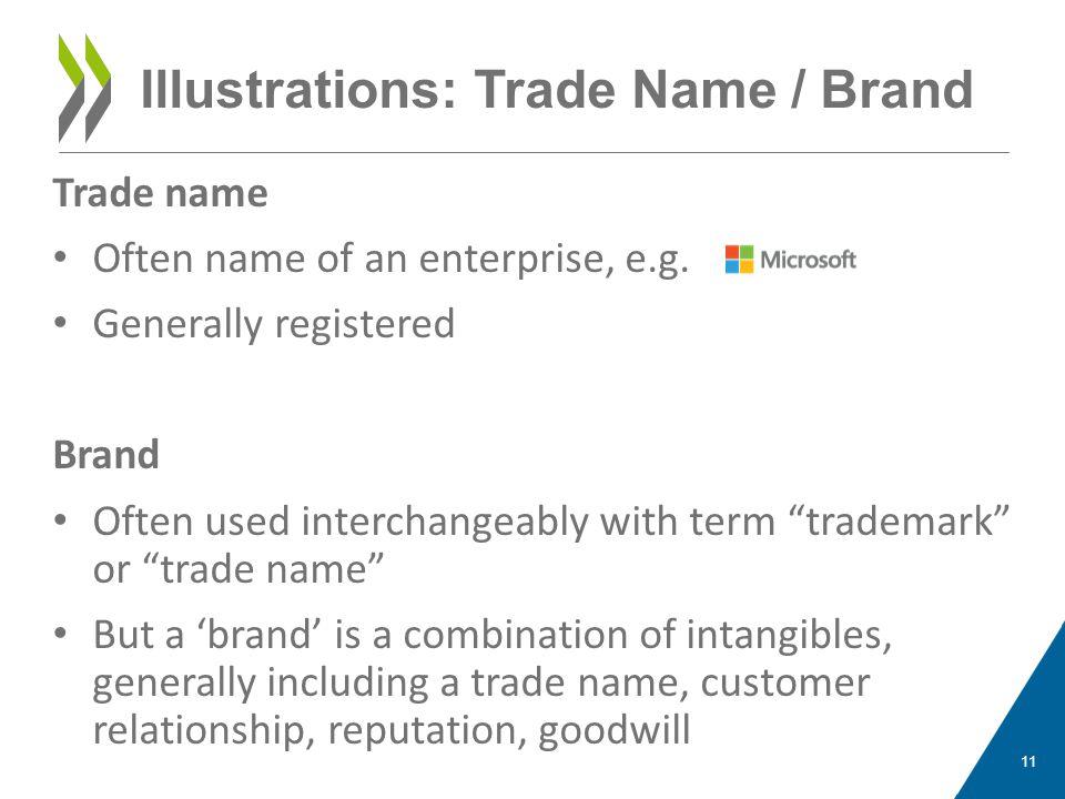 Illustrations: Trade Name / Brand