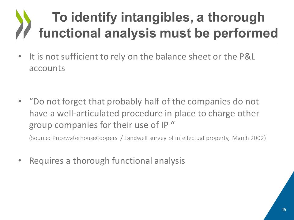 To identify intangibles, a thorough functional analysis must be performed