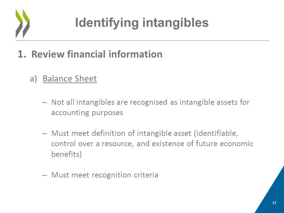 Identifying intangibles