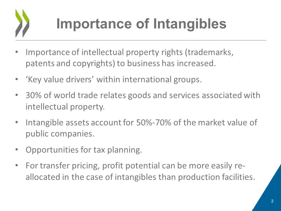 Importance of Intangibles