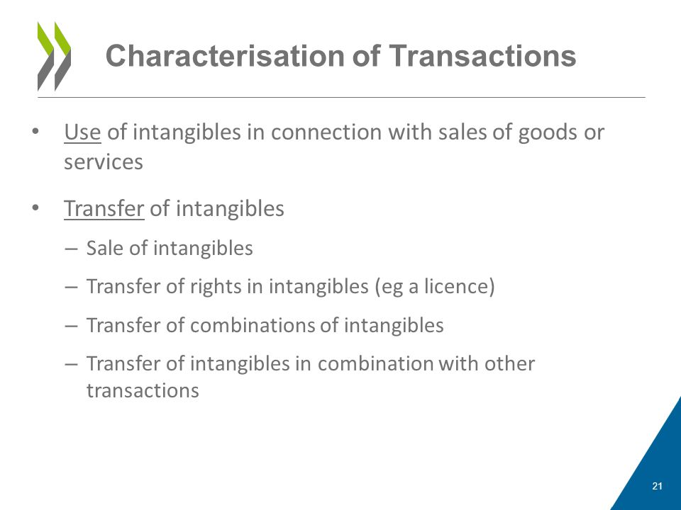 Characterisation of Transactions