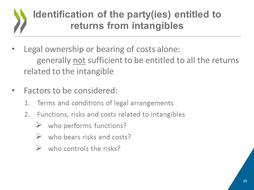 Identification of the party(ies) entitled to returns from intangibles