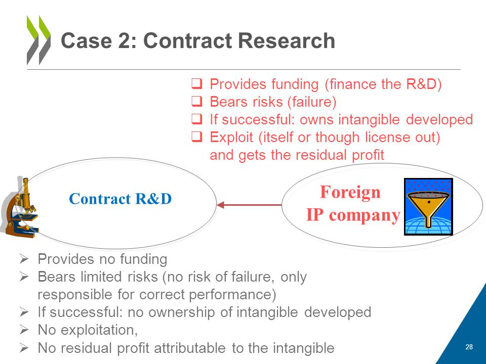 Case 2: Contract Research