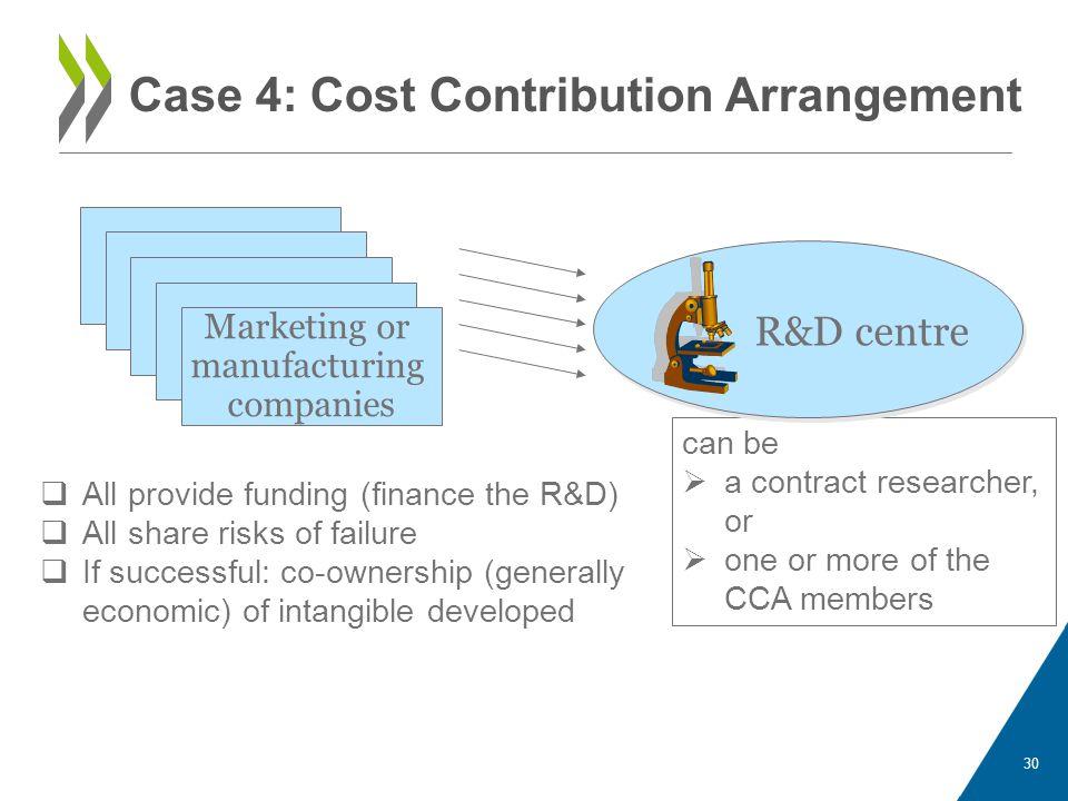 Case 4: Cost Contribution Arrangement
