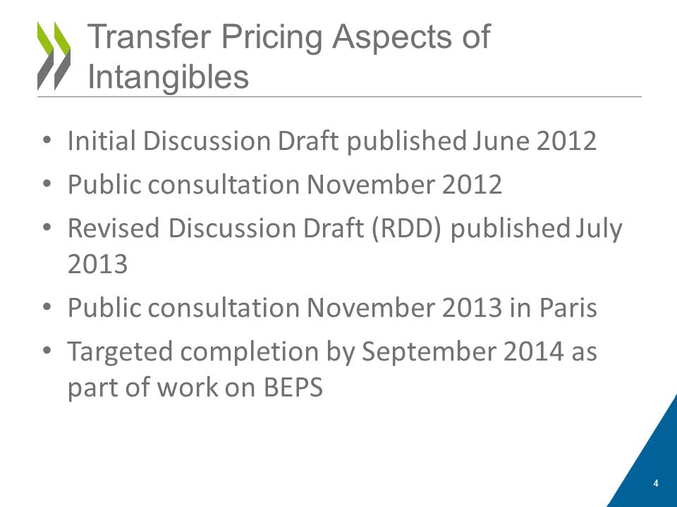 Transfer Pricing Aspects of Intangibles