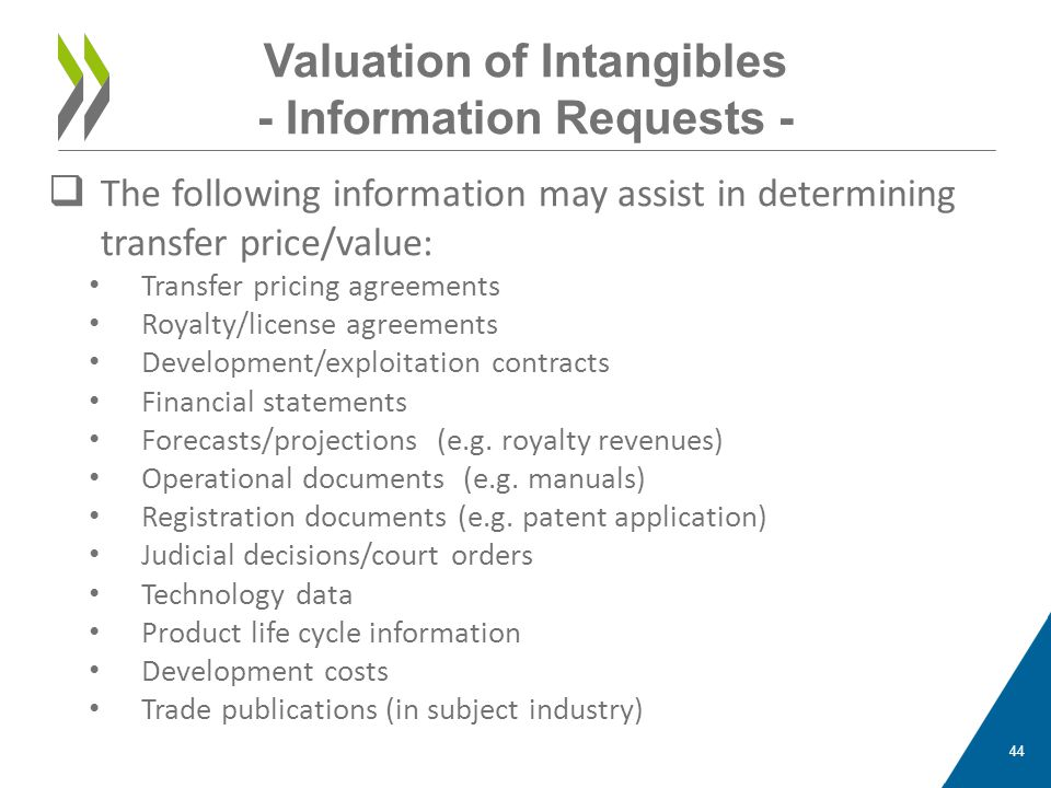 Valuation of Intangibles - Information Requests -