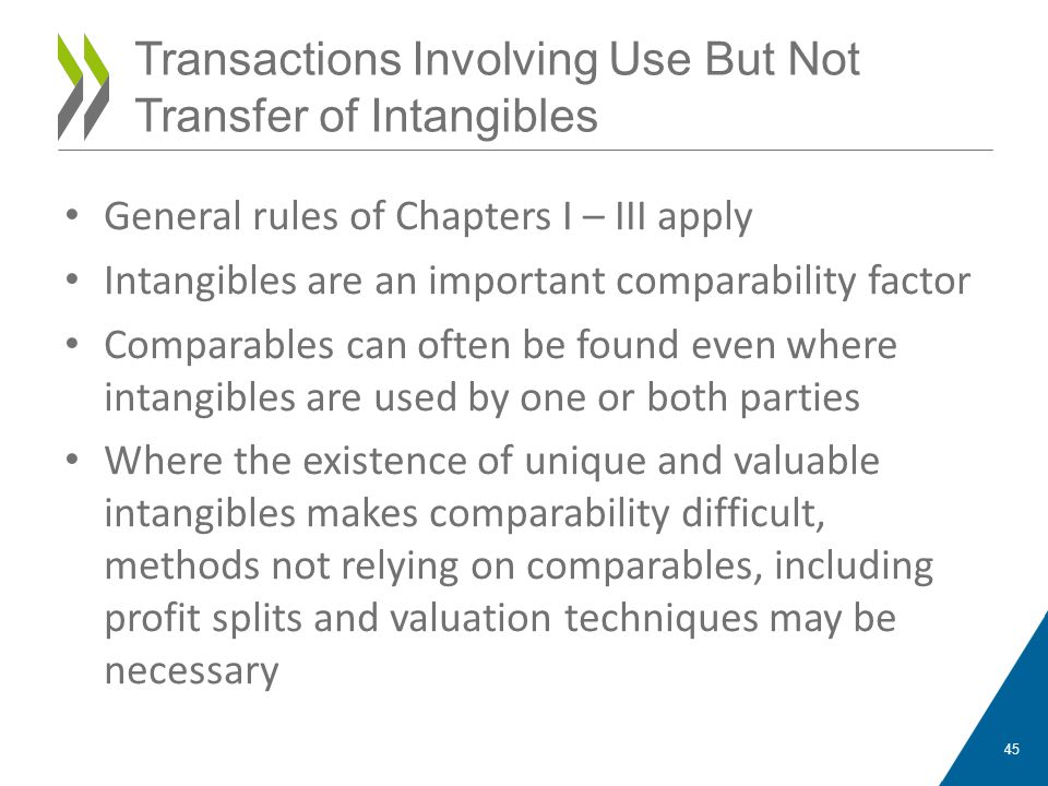 Transactions Involving Use But Not Transfer of Intangibles