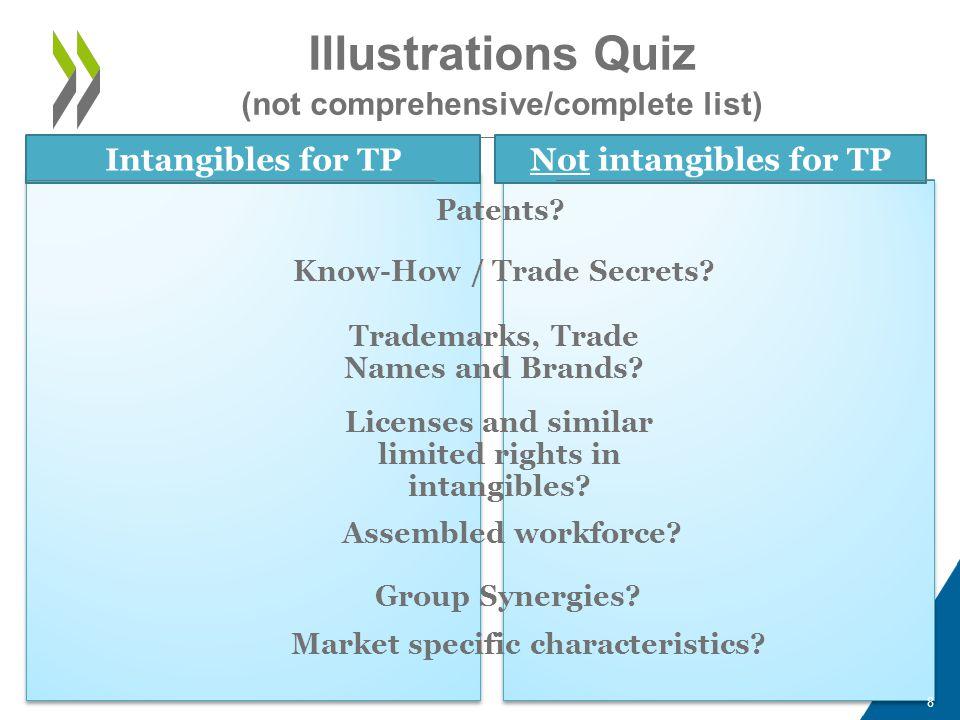 Illustrations Quiz (not comprehensive/complete list)