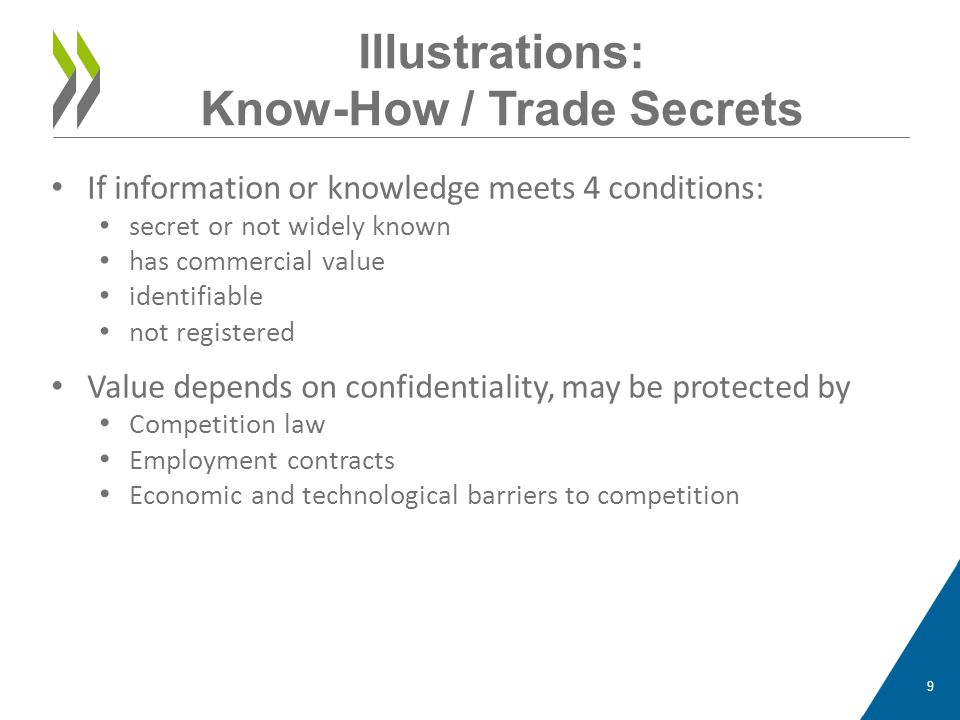 Illustrations: Know-How / Trade Secrets