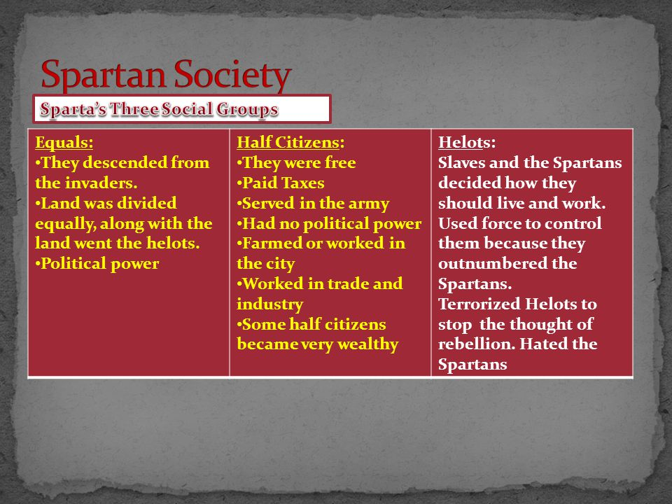 Spartan Society Sparta's Three Social Groups Equals: