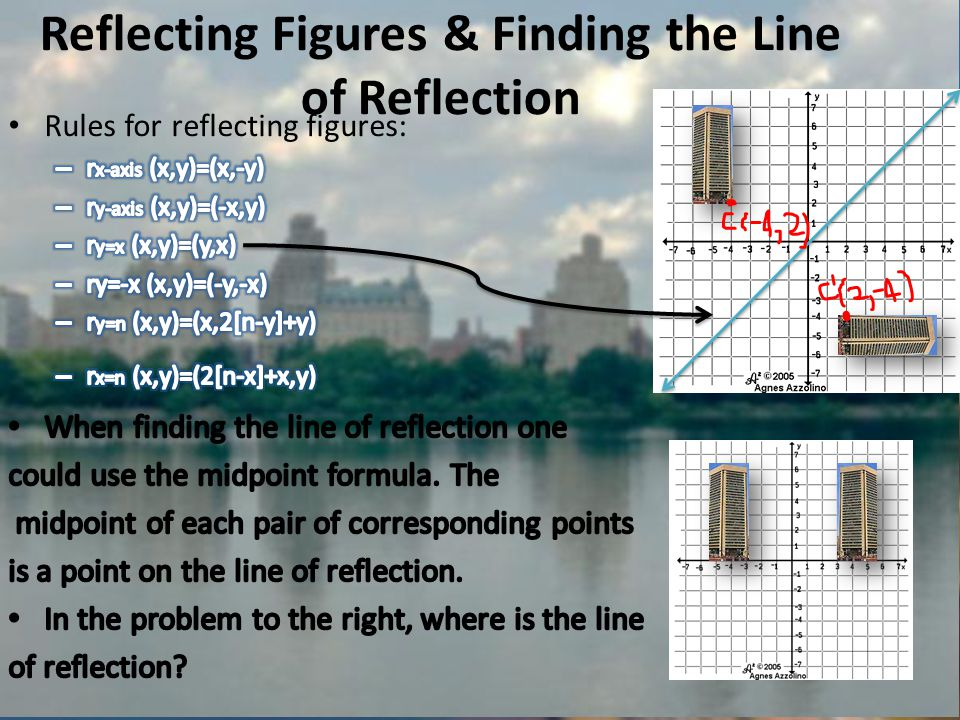 Reflecting Figures & Finding the Line of Reflection