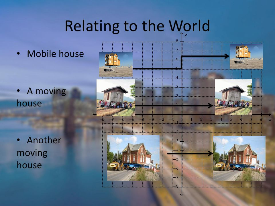 Relating to the World Mobile house A moving house Another moving
