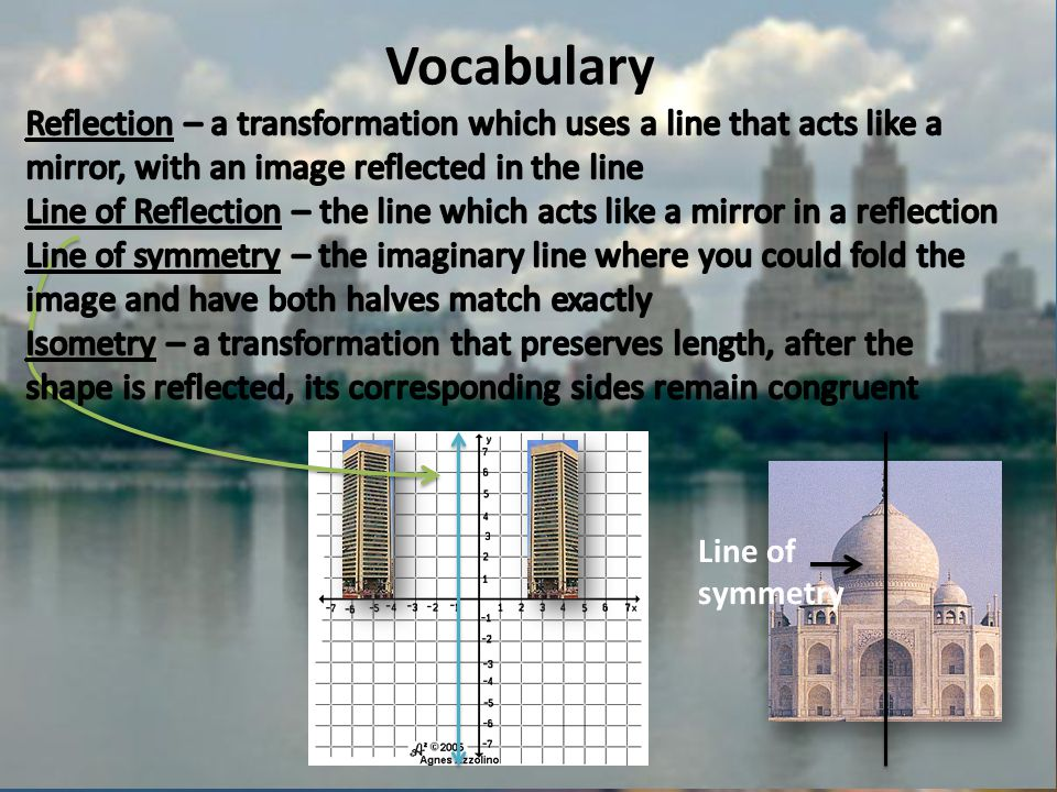 Vocabulary Reflection – a transformation which uses a line that acts like a mirror, with an image reflected in the line.
