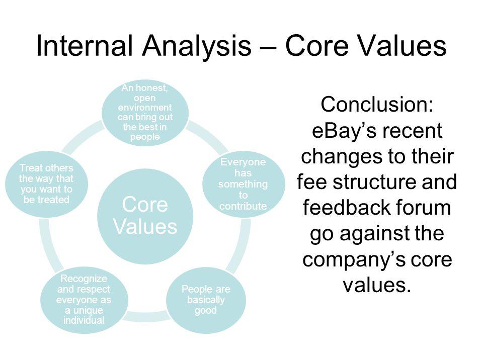 Internal Analysis – Core Values