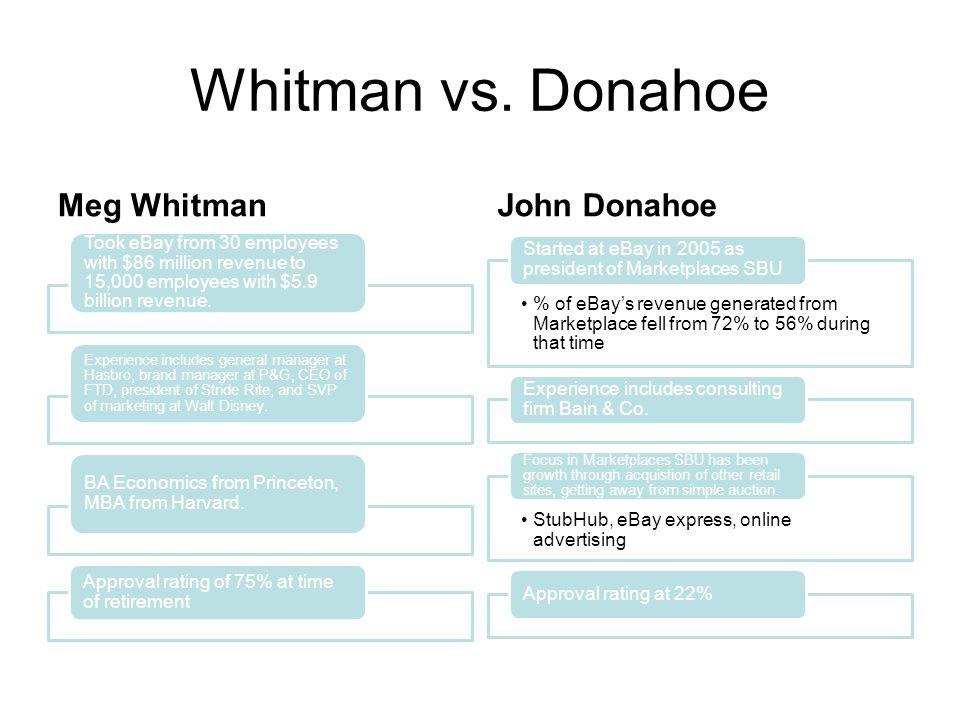Whitman vs. Donahoe Meg Whitman John Donahoe