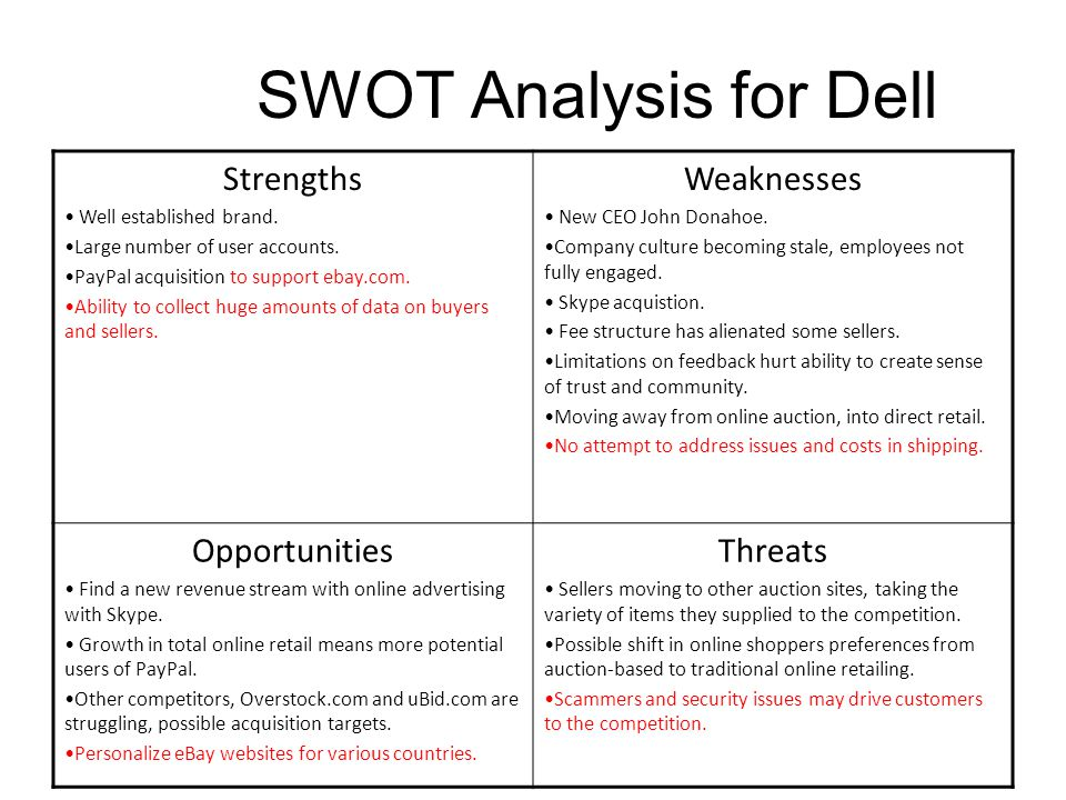 SWOT Analysis for Dell Strengths Weaknesses Opportunities Threats