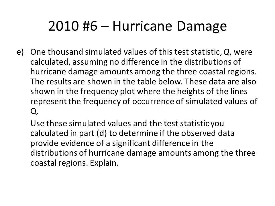 2010 #6 – Hurricane Damage