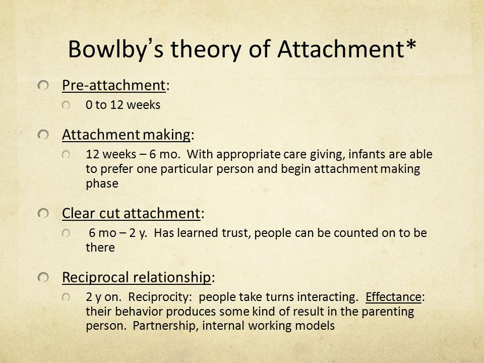 Bowlby's theory of Attachment*