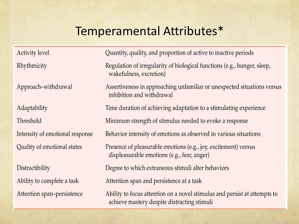 Temperamental Attributes*