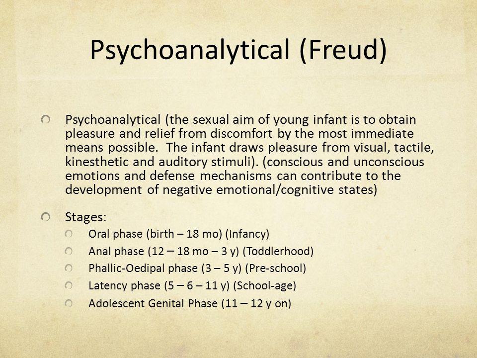Psychoanalytical (Freud)