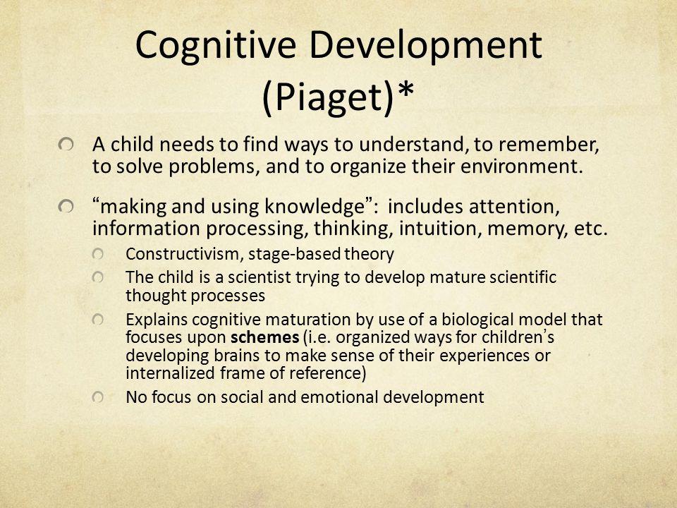 Cognitive Development (Piaget)*