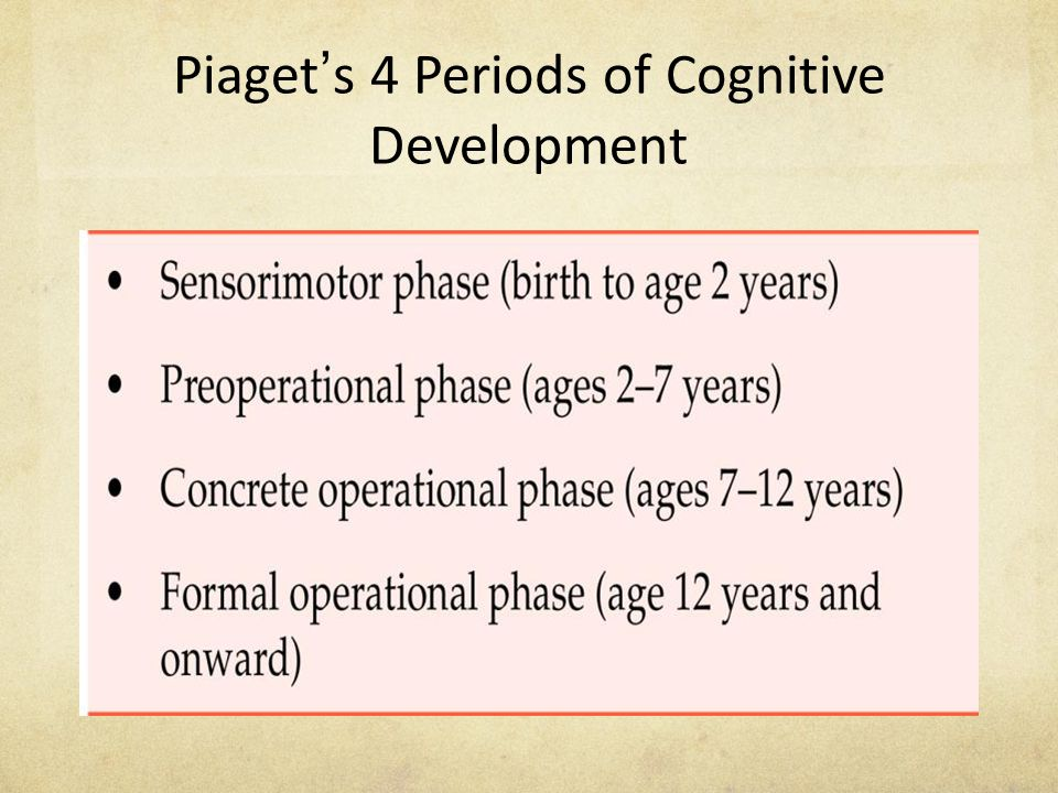 Piaget's 4 Periods of Cognitive Development