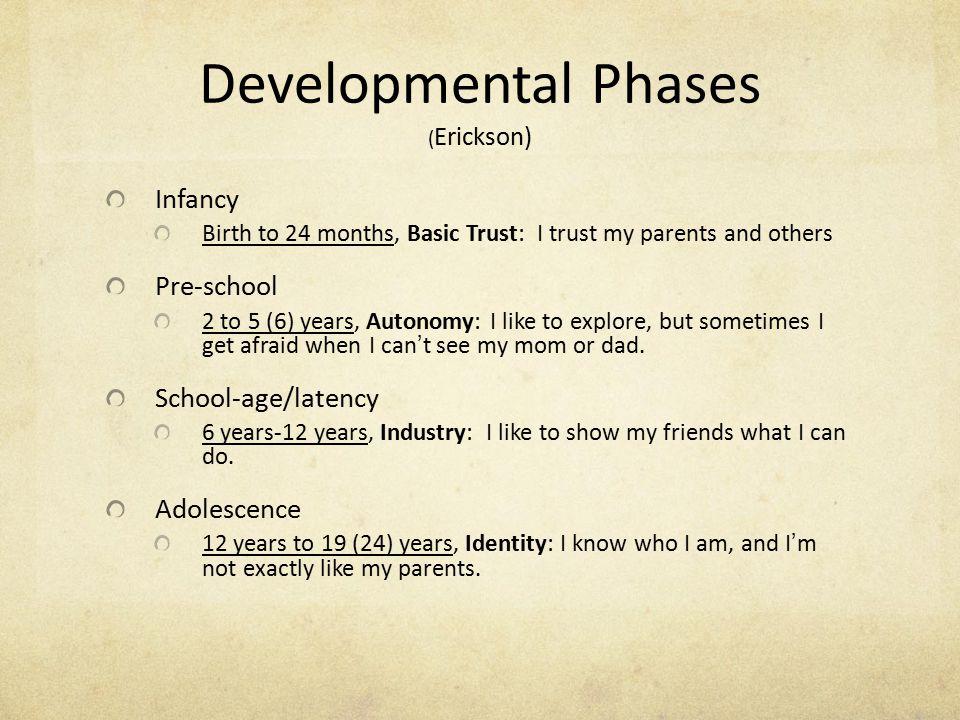 Developmental Phases (Erickson)