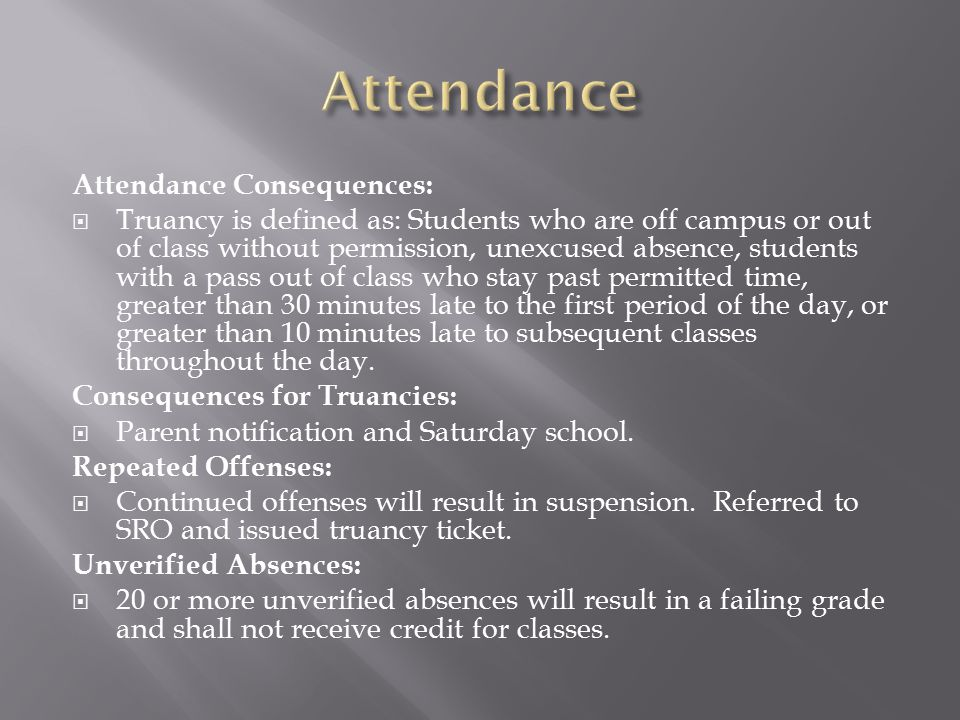 Attendance Attendance Consequences: