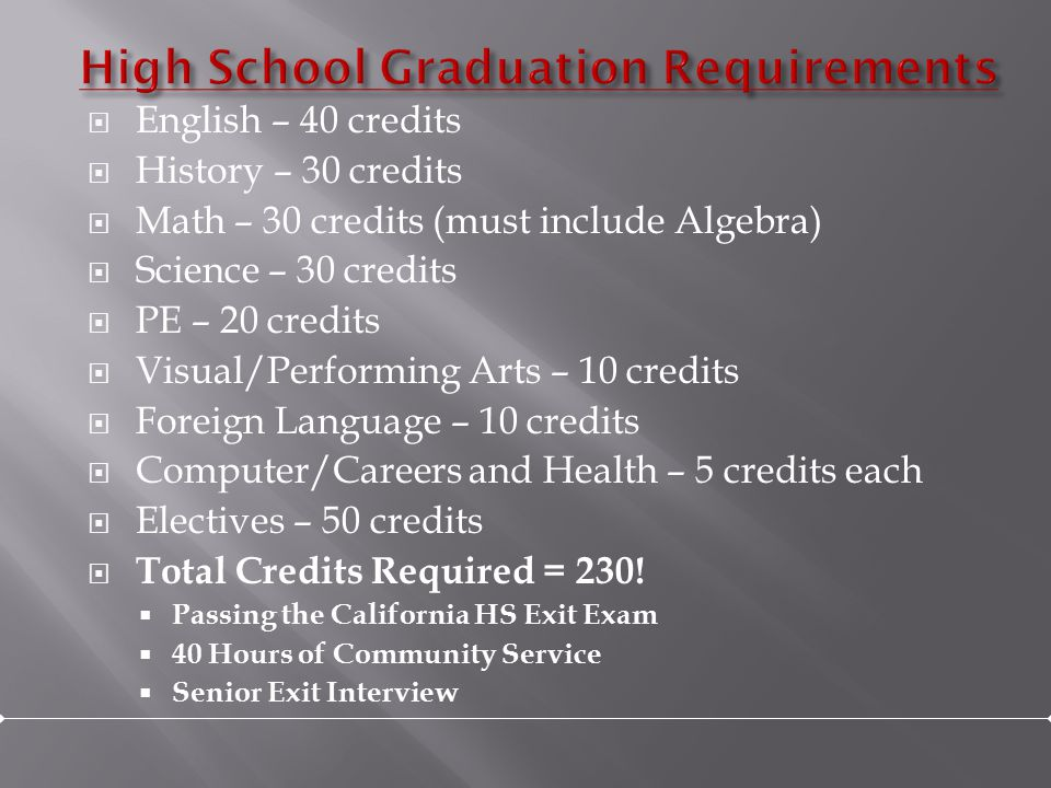 High School Graduation Requirements