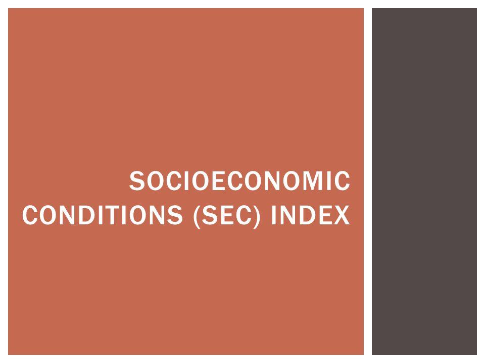 Socioeconomic conditions (SEC) Index