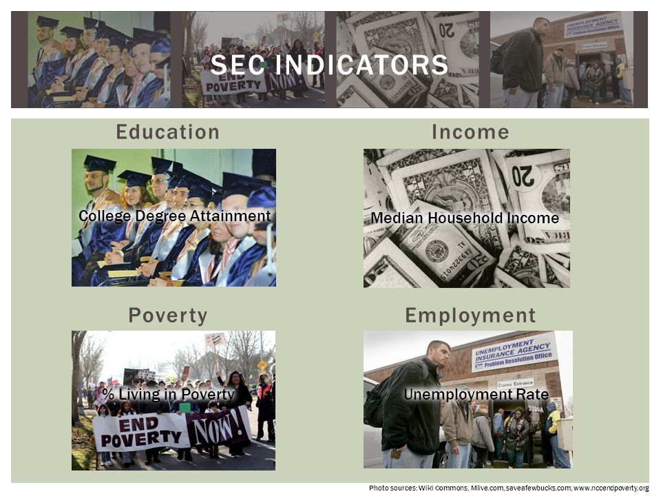 SEC Indicators Education Income Poverty Employment