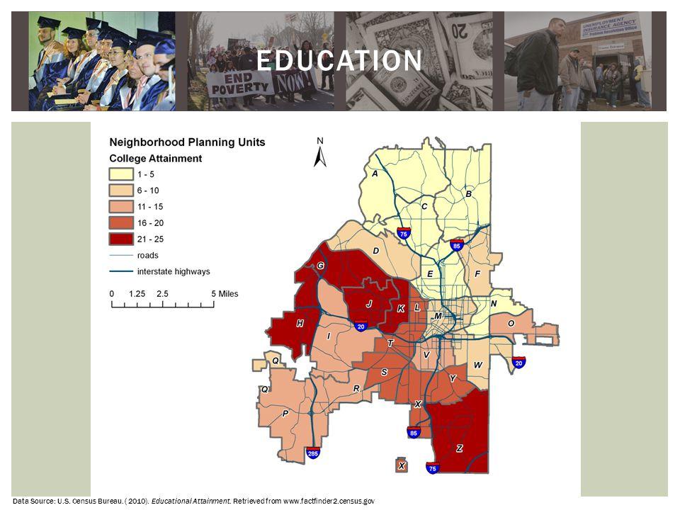 EDUCATION Data Source: U.S. Census Bureau. ( 2010).