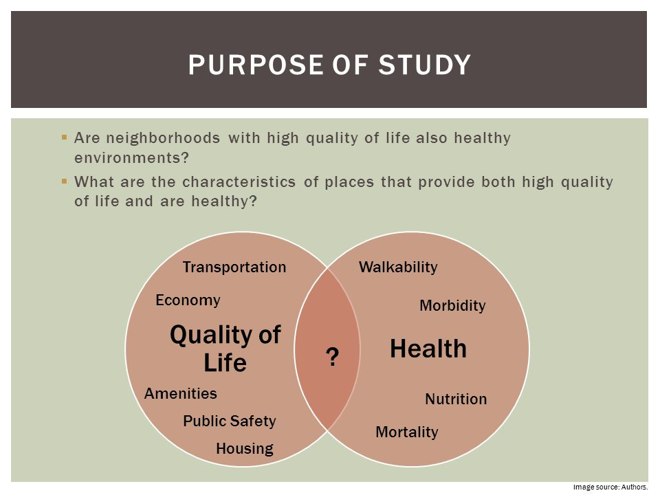 Purpose of study Quality of Life Health