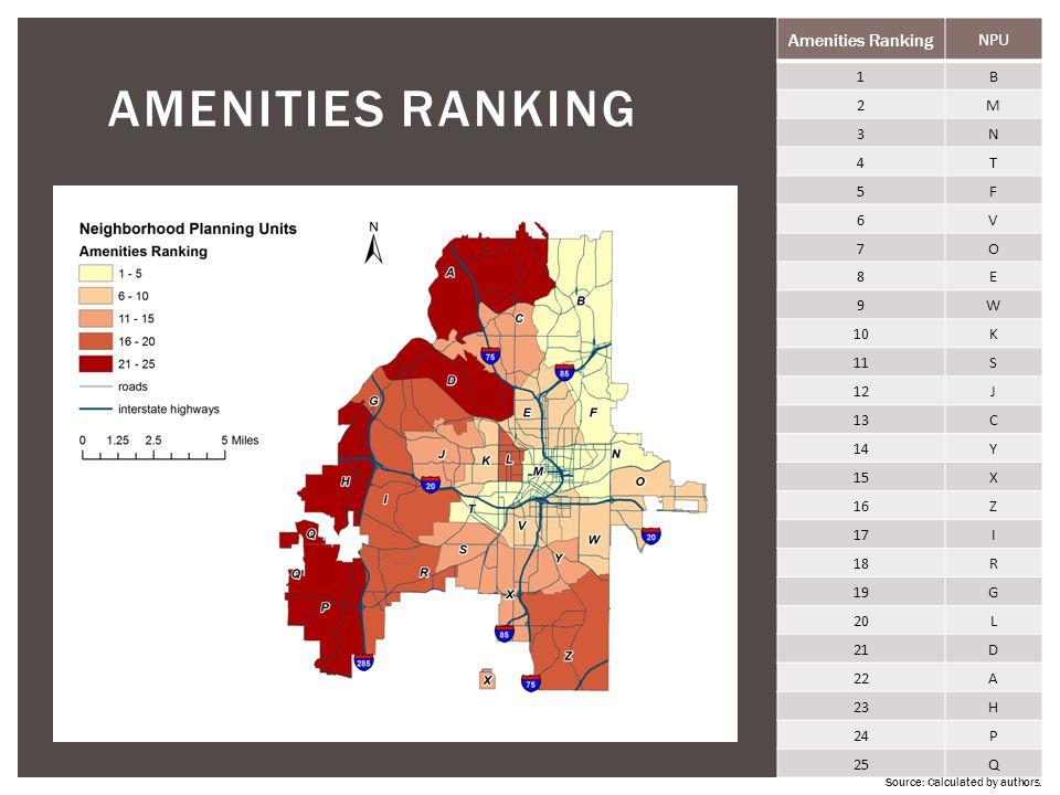AMENITIES Ranking Amenities Ranking NPU
