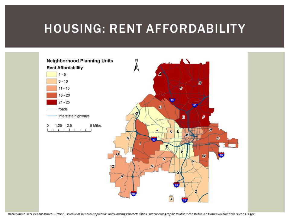 Housing: rent Affordability