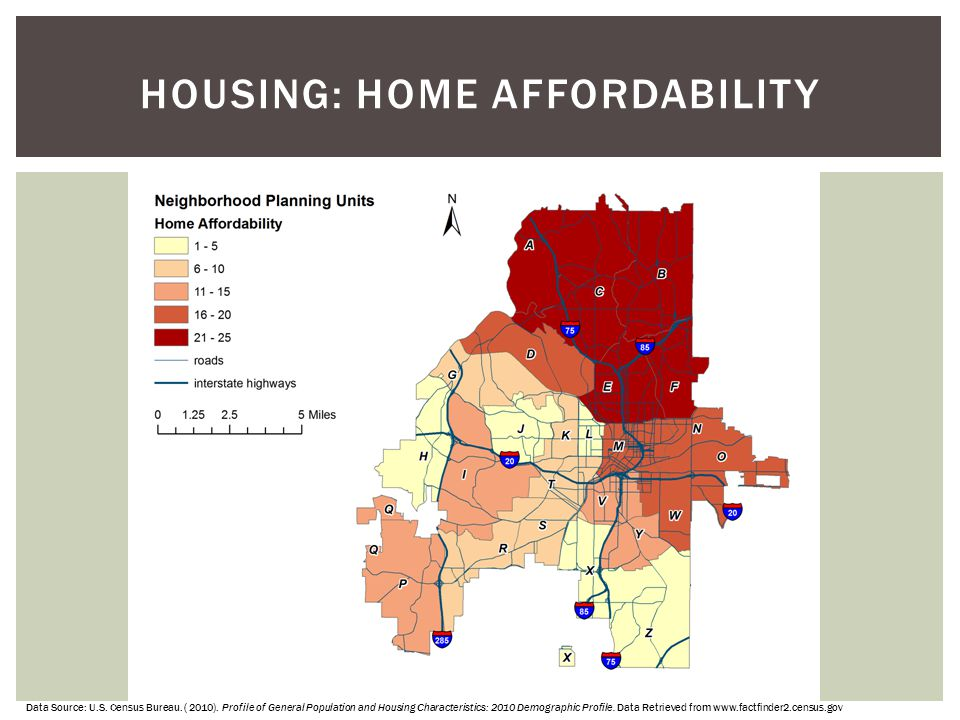 HOUSING: Home Affordability