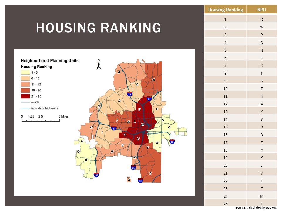 Housing ranking Housing Ranking NPU