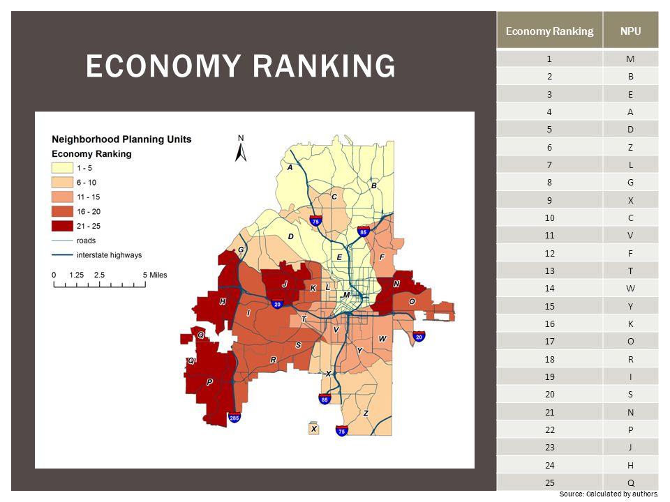 ECONOMY Economy ranking Economy Ranking NPU 1 M 2 B 3 E 4 A 5 D 6 Z 7