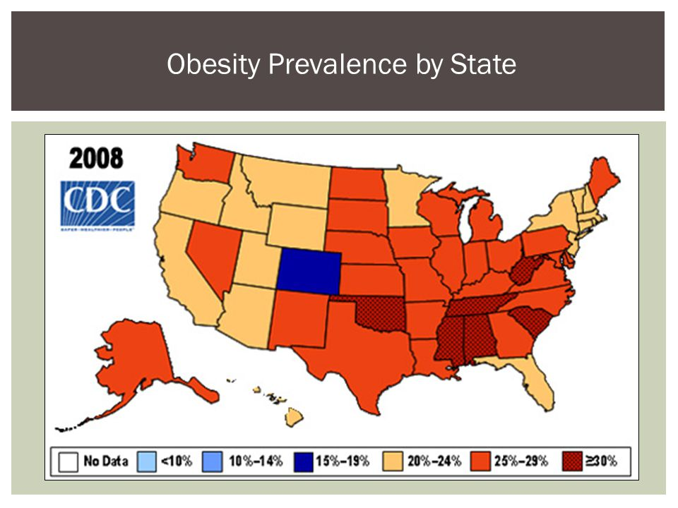 Obesity Prevalence by State