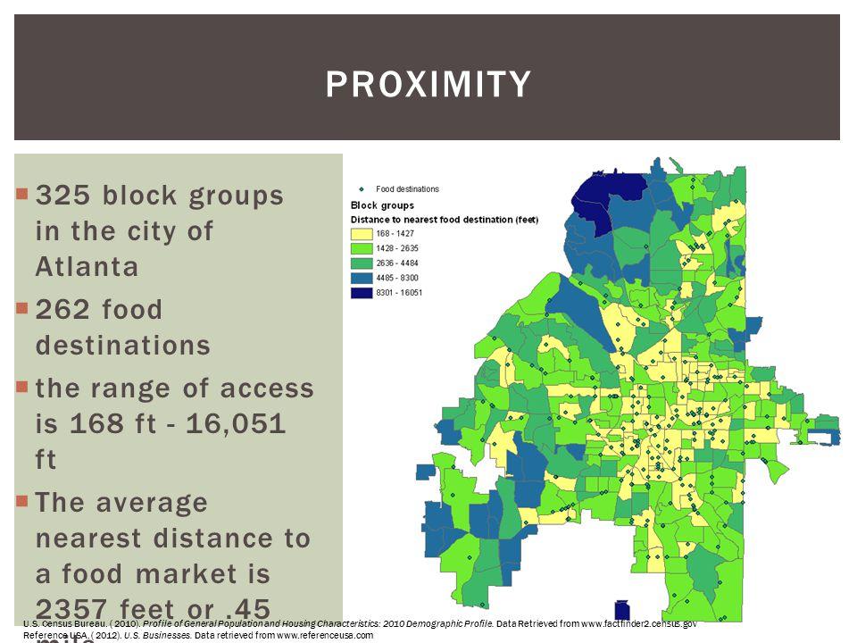 Proximity 325 block groups in the city of Atlanta