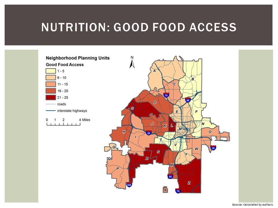 Nutrition: Good Food Access
