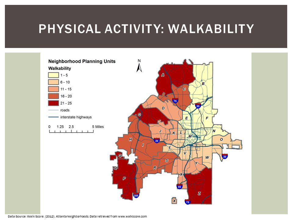 Physical activity: walkability