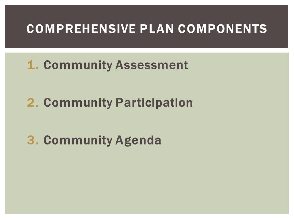 Comprehensive Plan Components