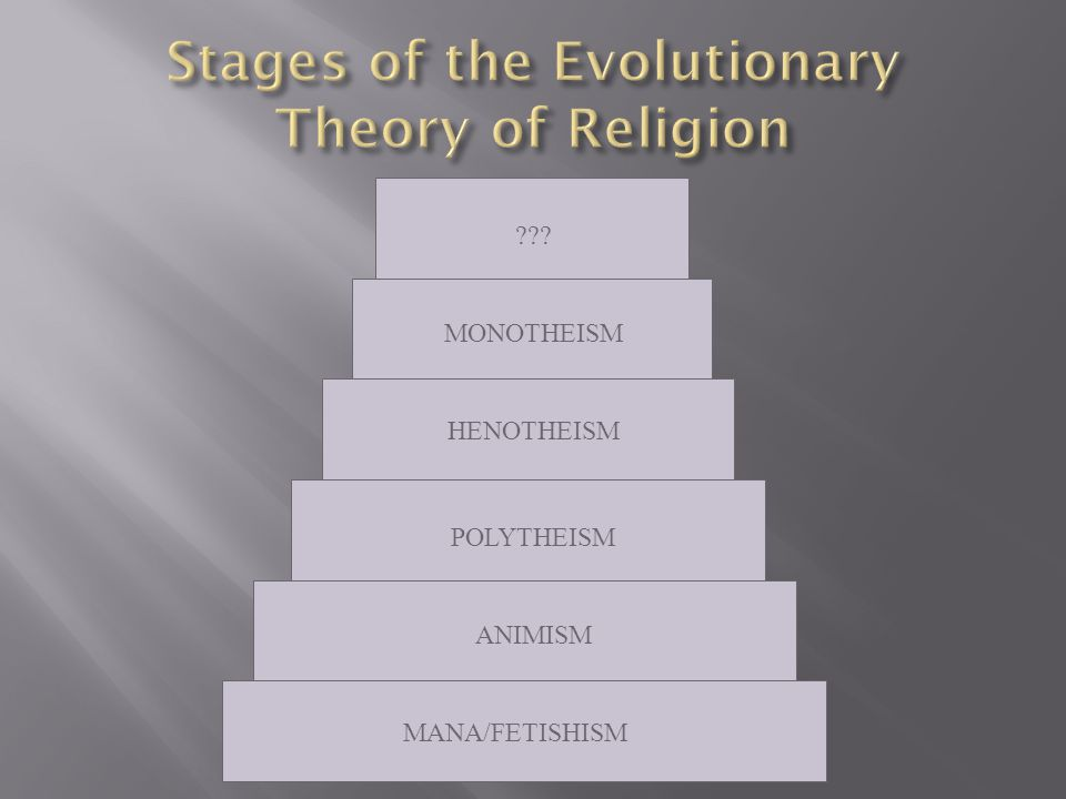 Stages of the Evolutionary Theory of Religion